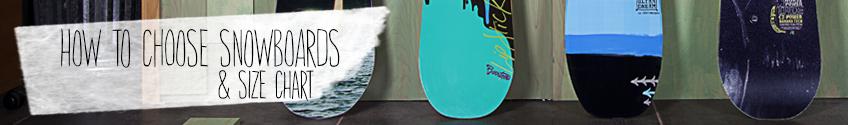 Snowboard Sizing